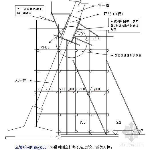 某电站循环水冷却塔施工方案