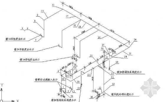 化水站设备管路透视图