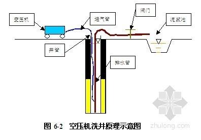 [上海]地铁工作井深基坑开挖降水施工方案
