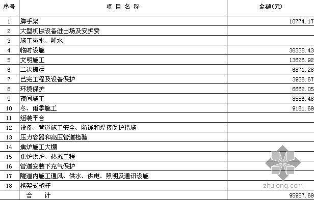 山东某住宅楼水电安装工程清单计价实例