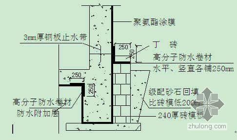 聚氨酯地下室防水施工工法