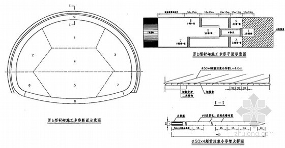 [安徽]单洞三车道隧道专项施工方案76页(含纵向救援通道)