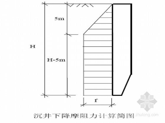船闸扩容工程沉井施工方案