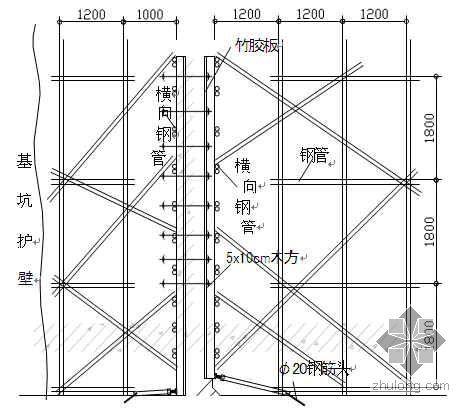 四川某大学综合实验楼施工组织设计(6层框架 灾后重建)