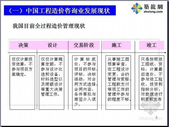 [PPT]项目全过程造价咨询规程(2009)解读与应用操作实务(150页)