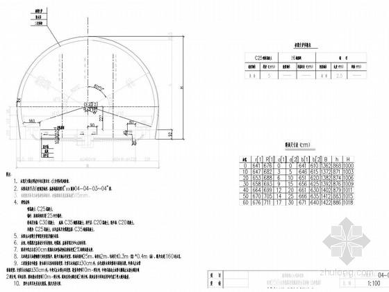 I型双块式无砟轨道资料下载-[云南]时速250公里铁路双线隧道复合式衬砌设计图78张(双块式无砟轨道 知名大院)