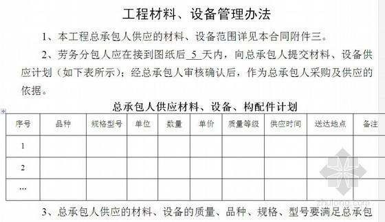 [河南]2013年超高层框架住宅楼及车库项目建设工程施工劳务分包合同(大清包固定单价合同)