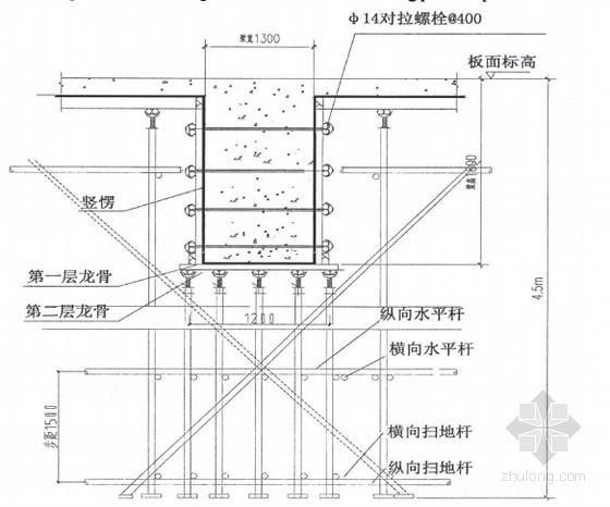 高层建筑梁式转换层旅工方案优化设计及工程应用86页(硕士)