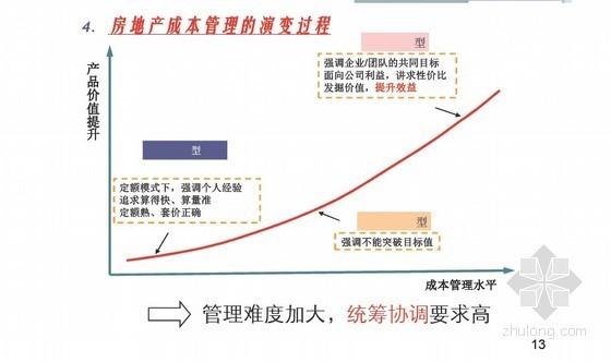 [深圳]房地产企业如何构建与实施成本管理体系91页