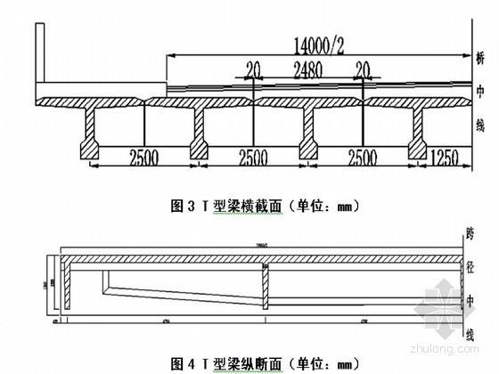 [课程设计]20米T型梁桥课程设计