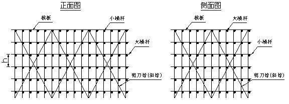 图文讲解盘扣式脚手架施工安全检测标准_4