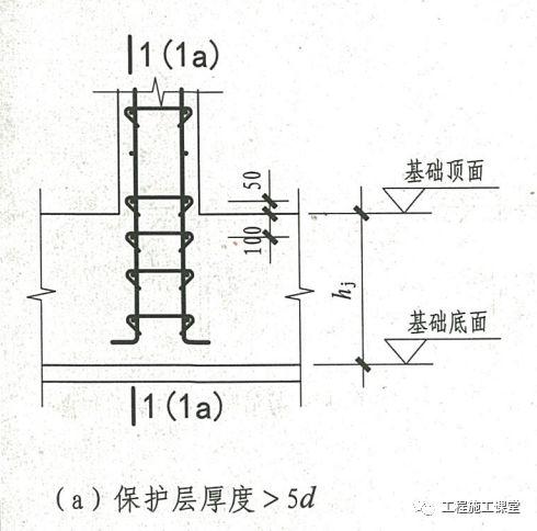结合16G101、18G901图集,详解钢筋施工的常见问题点!_15