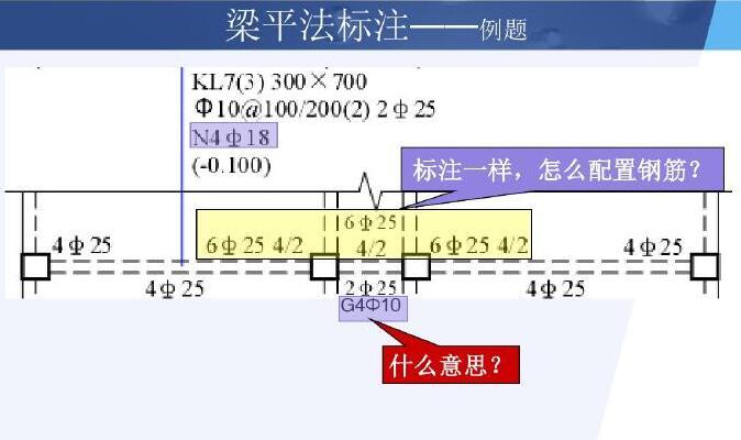 11G101-1平法识图与钢筋工程量计算讲义(图文结合,233页)_4