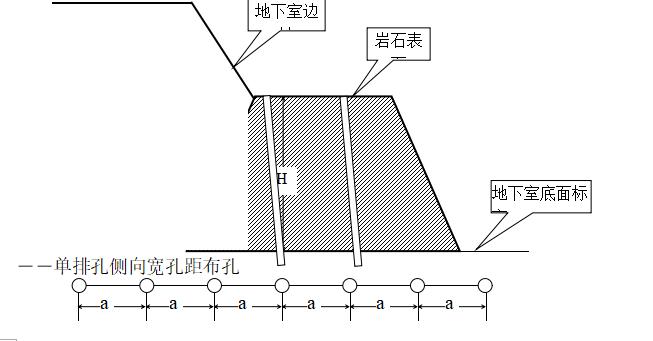 石方开挖、爆破专项方案(共32页)_3