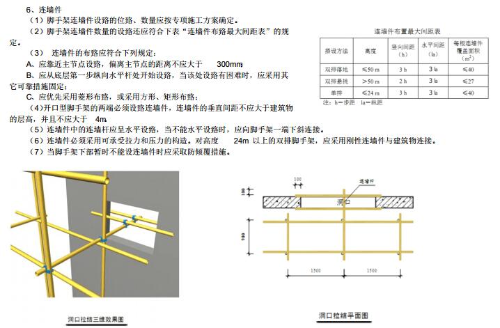 建筑工程施工现场安全文明施工标准化图集(图文丰富)_2