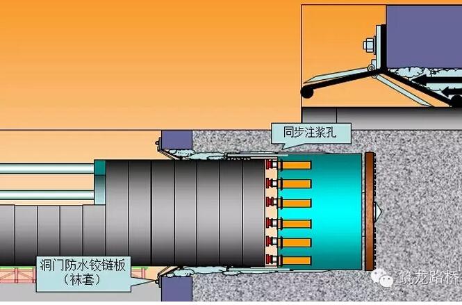 隧道盾构同步注浆常见问题及解决措施
