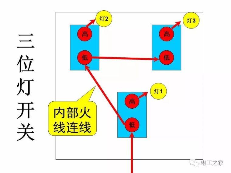 全彩图深度详解照明电路和家用线路_78