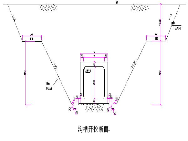 道路综合管廊施工方案(图文并茂)