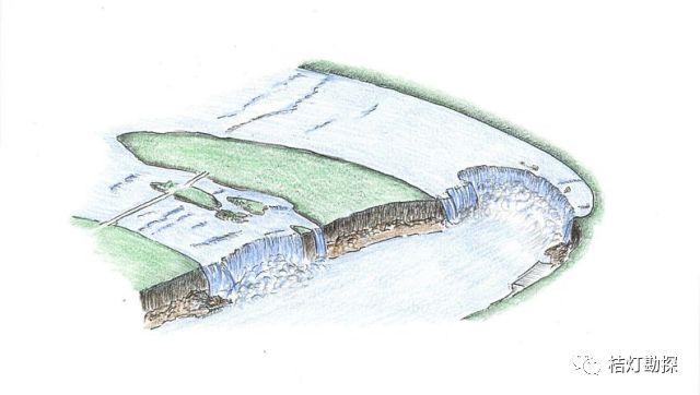 史上最经典、最实用的20张地质学图!_5