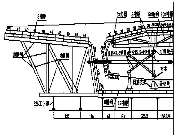 杭州湾跨海大桥某段现浇箱梁施工组织设计(74页)