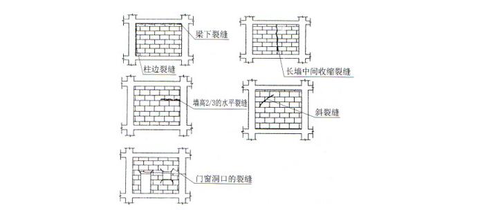商住项目填充墙体裂缝处理措施方案