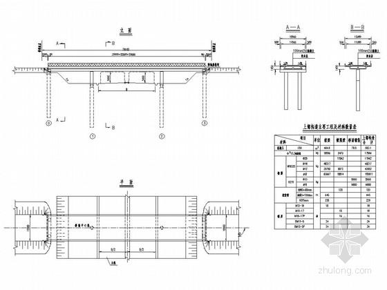 20+32+20m现浇预应力箱型梁桥上部标准图(87张 现行规范)
