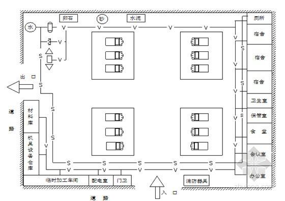 [甘肃]高标准基本农田建设项目施工组织设计