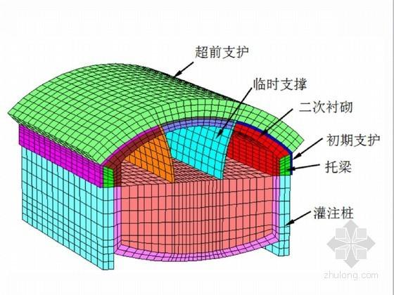 浅埋强风化岩体地铁车站拱盖-桩锚组合施工技术27页(PPT)