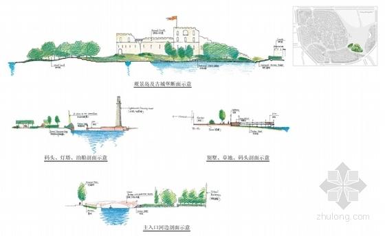 [上海]滨江英式居住区景观方案设计-剖面图