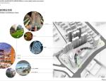 【江苏】徐州中茵55广场城市综合体概念设计方案文本