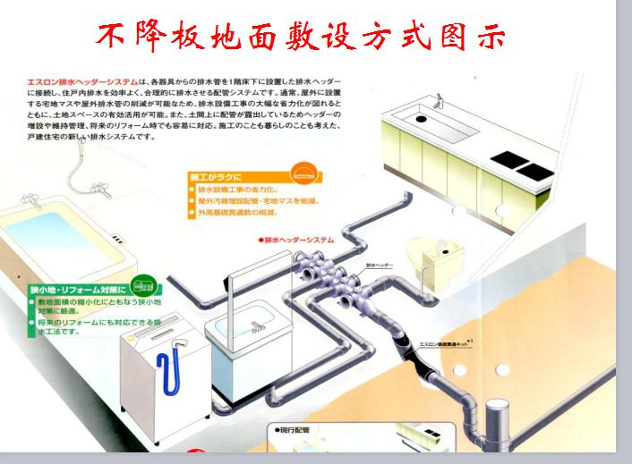 [安徽]建筑给水排水新技术(共101页)