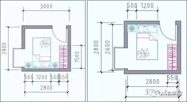 设计师终极福利!所有户型室内设计尺寸图解分析,建议永久收藏!_23