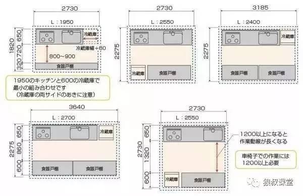 【干货】室内设计空间尺度图解_35