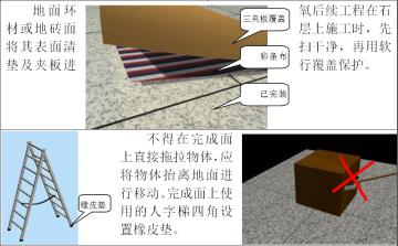框架结构博物馆工程投标施工组织设计(660页,图文结合)
