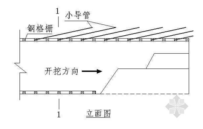 暗挖隧道内加固支护技术_3