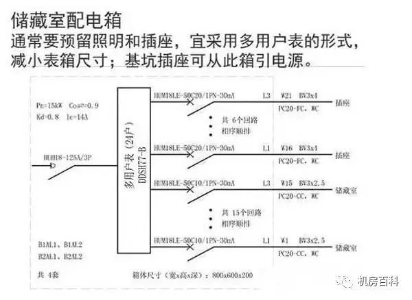住宅区供配电系统设计方案_17