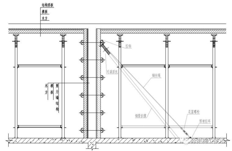 可调节剪力墙模板垂直度施工技术