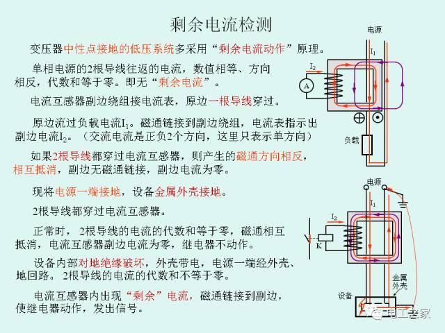 低压配电系统的供电电制和剩余电流动作保护_12