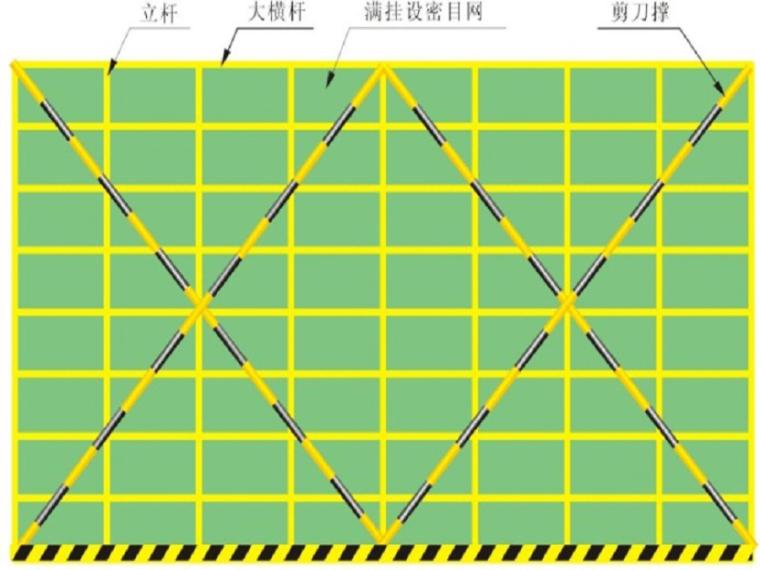 [杭州]厂房易地技术改造项目工程创优计划及保证措施(33页)