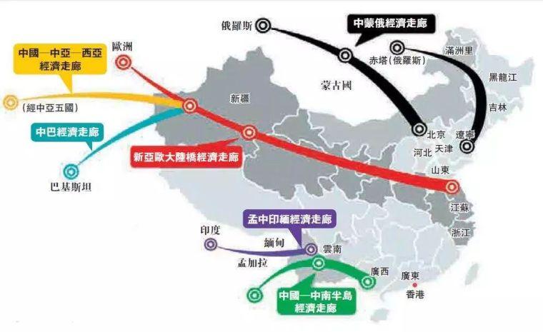 一带一路框架下的六大经济走廊