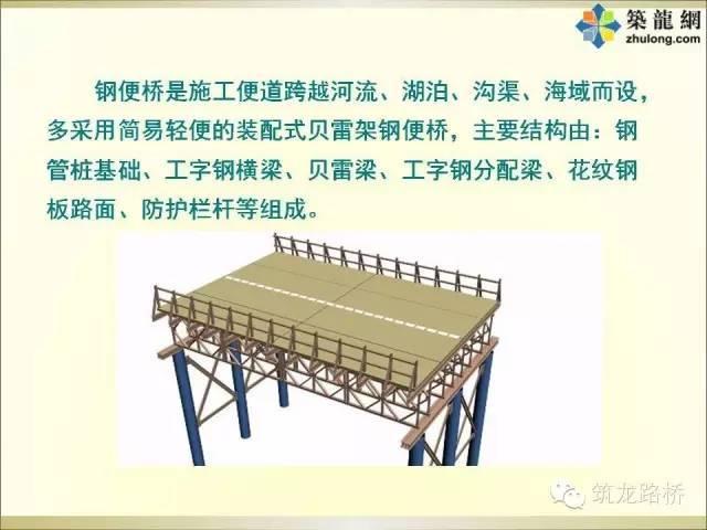 从设计到施工,钢栈桥的这些套路你不得不知!