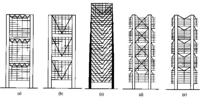 挑战重力的另一种方式—悬挂结构_5