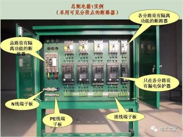 施工临时用配电箱标准做法系列全集_14