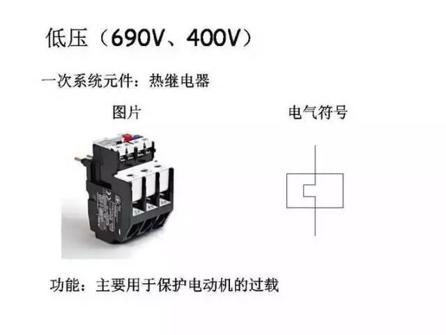 [详解]全面掌握低压配电系统全套电气元器件_23
