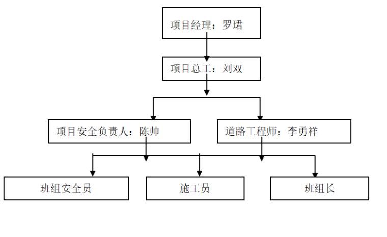高边坡施工安全专项方案word版(共21页)_2