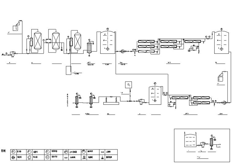直饮水生产工艺流程节点图