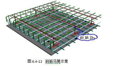 【吉林长春】生命金融大厦A座工程施工组织设计(附图丰富)_8