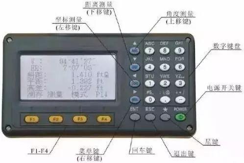 全站仪使用方法及坐标计算讲解