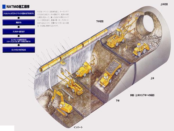V级隧道初期支护首件总结资料下载-[超全]隧道施工方法讲义总结(共93页)