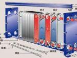 板式换热器在中小高炉炉体冷却中的应用